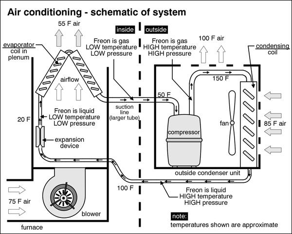 ac coils diagram 17 bek zionsnowboards de \u2022 Tesla Coil Diagram ac coil diagram wiring diagram schematics rh 12 hgm cwgolf de ac generator diagram air handling